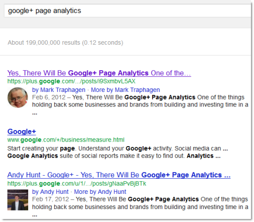 Google+ Page Analytics