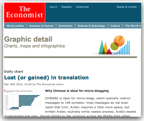 Economist Graphic Detail Blog