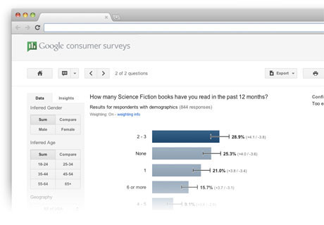 Google Consumer Survey Report
