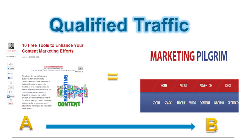 guest posts create qualified outbound links and traffic